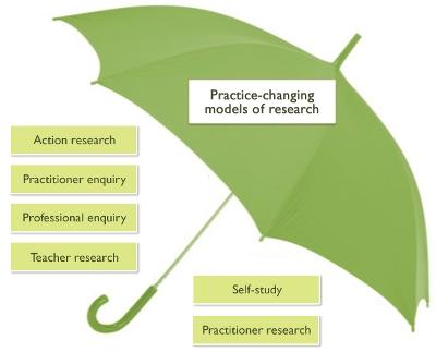 Practitioner Enquiry - umbrella